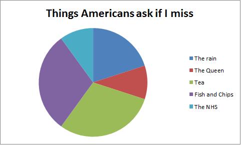 Americans5
